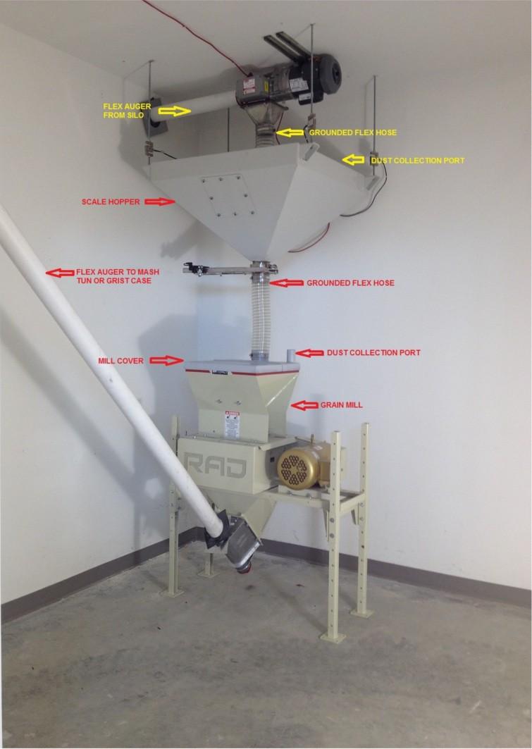 Grain Handling | Malt Handling | ABM Equipment